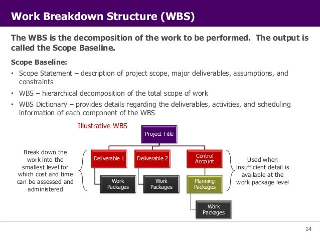scope baseline What are project baselines often the scope, schedule, and cost baseline will be combined into a performance measurement baseline that is used as an overall project baseline against which project performance can be measured.