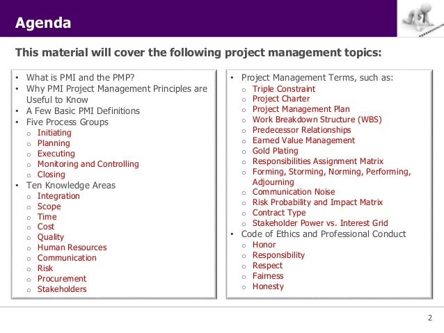 principles of management group assignment