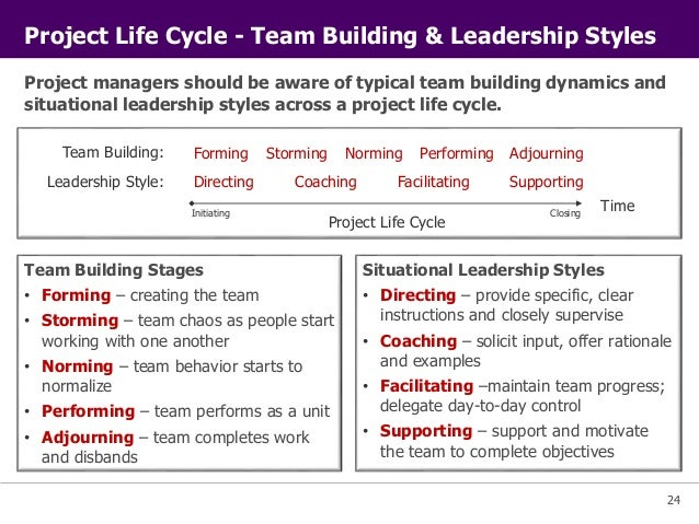improving management styles While the majority of these management styles have both strengths and weaknesses, some are far more effective than others at driving results or improving company morale here's a breakdown of the six classic management styles - and how you can use them effectively in your role:.