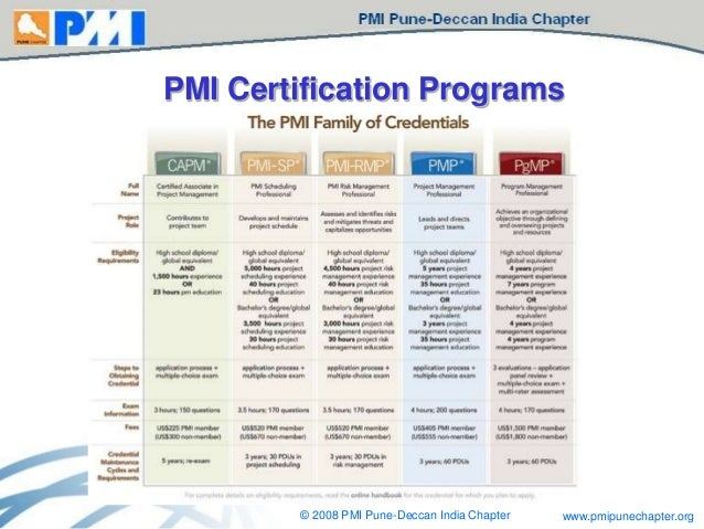 pmi project management salary survey pdf