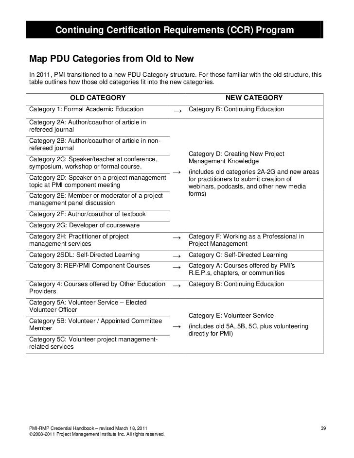 Continuing Certification Requirements (CCR) ProgramMap PDU Categories from Old to NewIn 2011, PMI transitioned to a new PD...