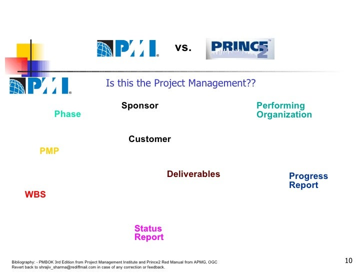 <ul><li>Is this the Project Management?? </li></ul>Sponsor Status Report WBS Deliverables PMP Phase Performing Organizatio...