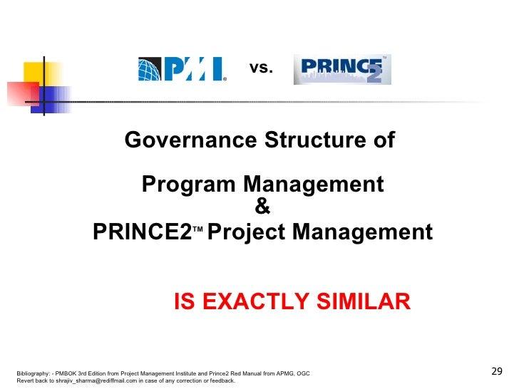 Governance Structure of  Program Management & PRINCE2 TM   Project Management IS EXACTLY SIMILAR vs.