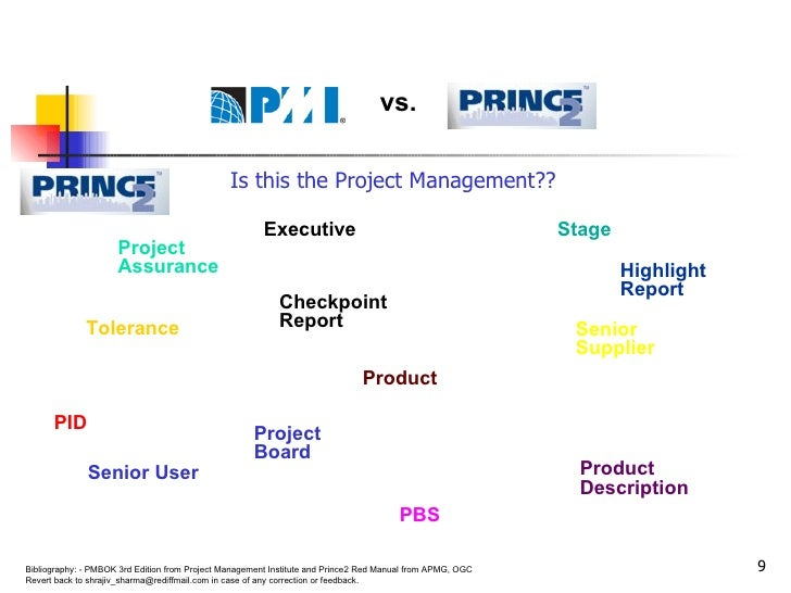 <ul><li>Is this the Project Management?? </li></ul>Executive PBS PID Product Tolerance Project Assurance Project Board Sen...