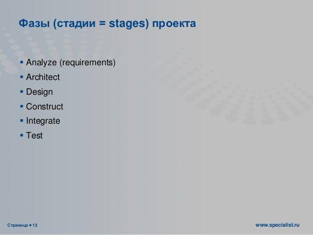 Страница  13 www.specialist.ru Фазы (стадии = stages) проекта  Analyze (requirements)  Architect  Design  Construct ...