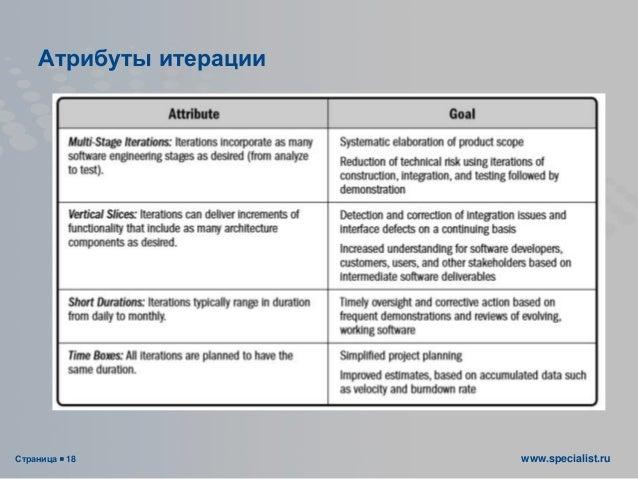 Страница  18 www.specialist.ru Атрибуты итерации