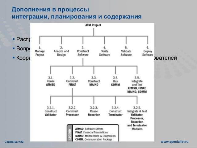 Страница  22 www.specialist.ru Дополнения в процессы интеграции, планирования и содержания  Распространение информации ...