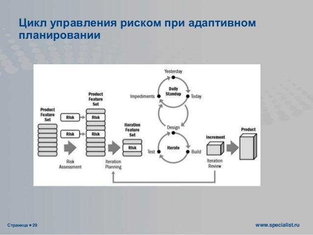 Страница  29 www.specialist.ru Цикл управления риском при адаптивном планировании
