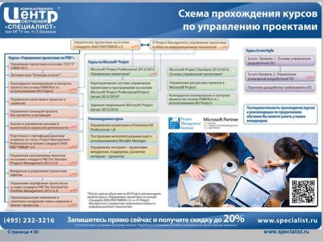 Страница  30 www.specialist.ru