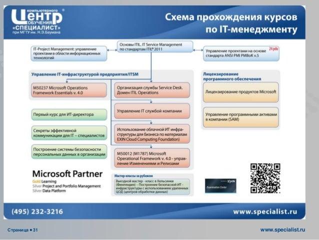 Страница  31 www.specialist.ru