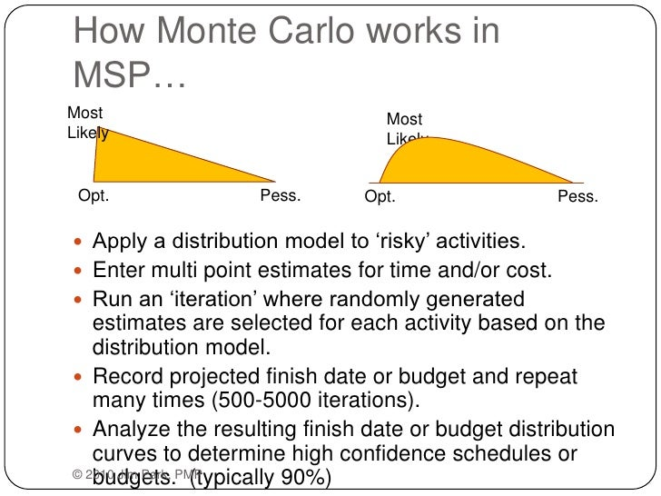 monte carlo simulation Modeling and simulation how to create monte carlo models and forecasts using excel data tables data tables provide a quick and easy way to implement the monte carlo.