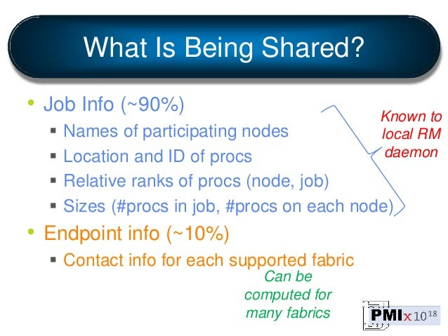 What Is Being Shared? • Job Info (~90%)  Names of participating nodes  Location and ID of procs  Relative ranks of proc...