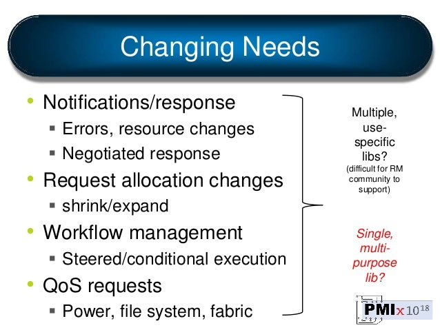 Changing Needs • Notifications/response  Errors, resource changes  Negotiated response • Request allocation changes  sh...