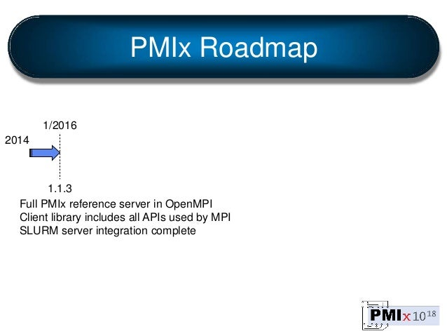 PMIx Roadmap 2014 1/2016 1.1.3 Full PMIx reference server in OpenMPI Client library includes all APIs used by MPI SLURM se...