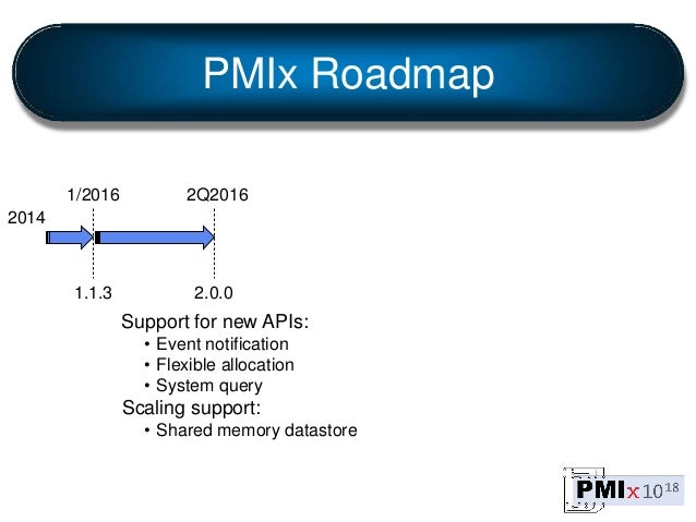 PMIx Roadmap 2014 1/2016 1.1.3 2Q2016 2.0.0 Support for new APIs: • Event notification • Flexible allocation • System quer...