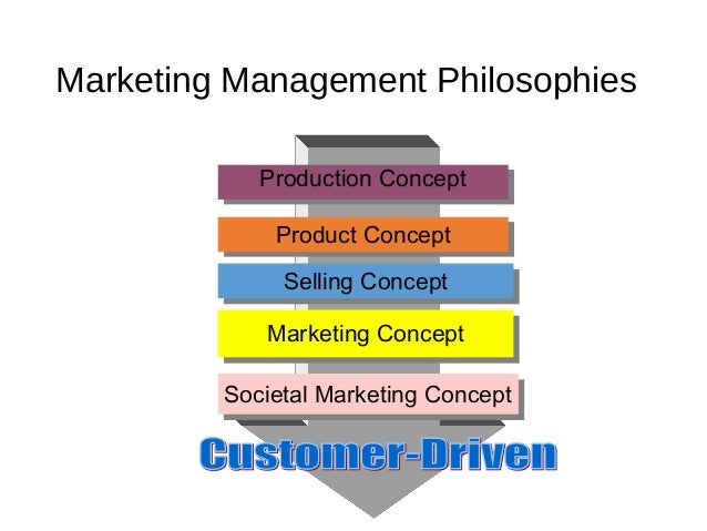 principles of marketing summary chapter 1 Principles teaches the experience and process of actually doing marketingof marketing —not just the vocabulary  chapter 1 what is marketing.