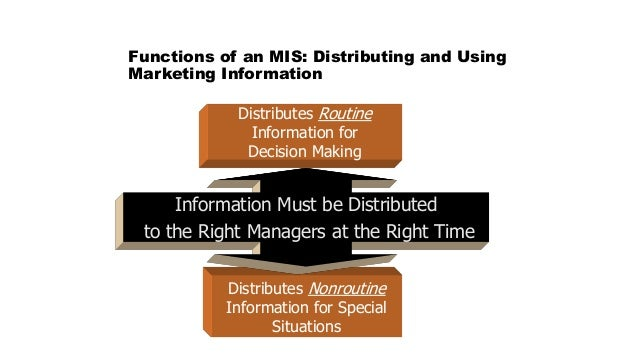 principles of managing information Outlines the principles related to the collection, accuracy, use, storage, privacy and disclosure of registry information.