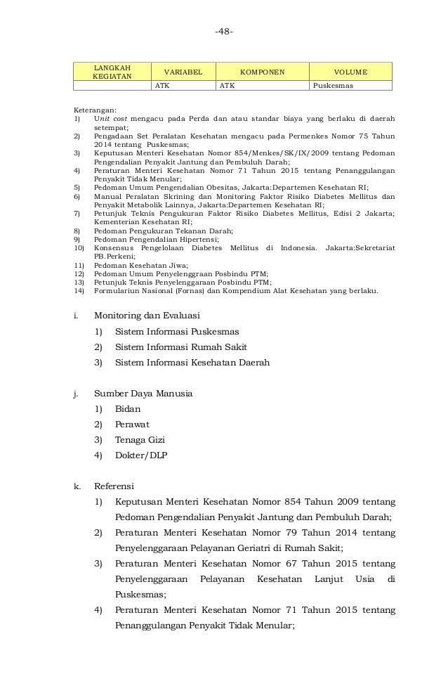 Permenkes Nomor 43 Tahun 2016 Tentang SPM Bidang Kesehatan.