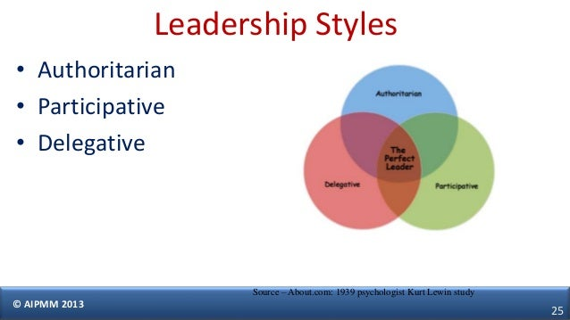 Leadership and management in the 20th century essay