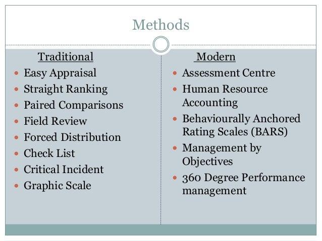 Modern performance appraisal methods