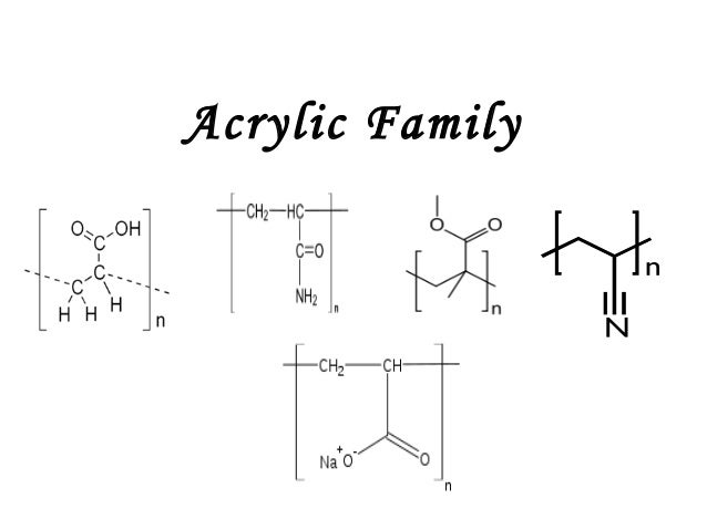 Acrylic Family