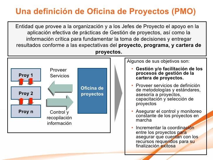 Pmo gesti n de proyectos for Practica de oficina definicion