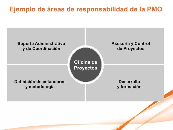 Pmo la funci n y responsabilidades de una oficina de for Areas de una oficina