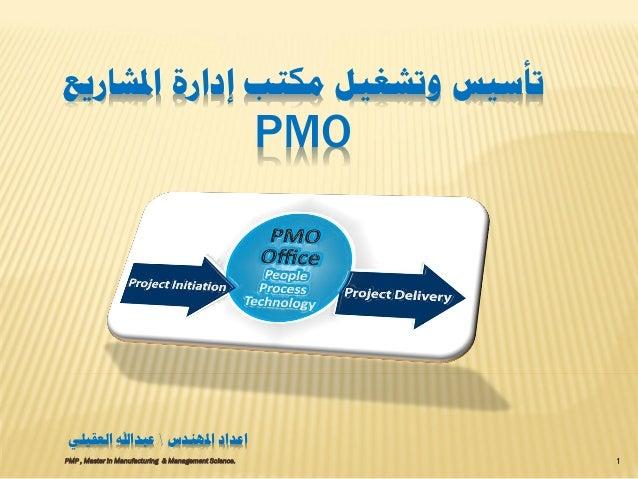 املشاريع إدارة مكتب وتشغيل تأسيس PMO املهندس اعدادالعقيلي عبداهلل PMP , Master in Manufacturing & Manage...