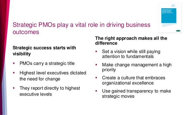 Strategic PMOs play a vital role in driving business outcomes Strategic success starts with visibility  PMOs carry a stra...