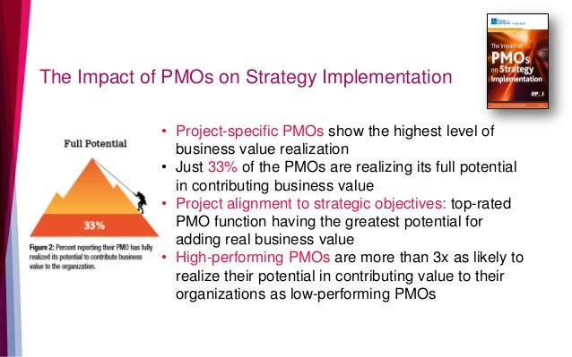 • Project-specific PMOs show the highest level of business value realization • Just 33% of the PMOs are realizing its full...