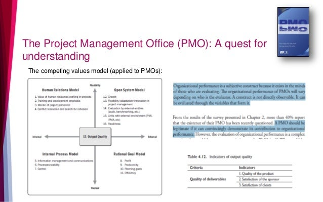 The competing values model (applied to PMOs): The Project Management Office (PMO): A quest for understanding