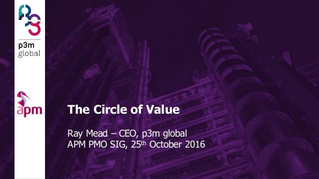 www.p3m.global ©p3m global. All rights reserved.1 The Circle of Value Ray Mead – CEO, p3m global APM PMO SIG, 25th October...