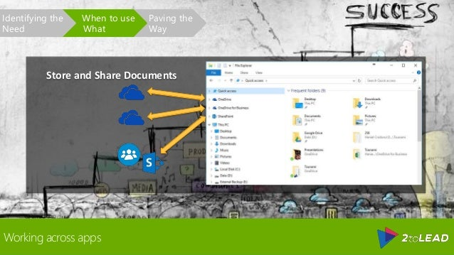 Working across apps Store and Share Documents Paving the Way When to use What Identifying the Need