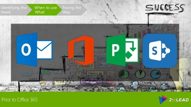 Prior to Office 365 Paving the Way When to use What Identifying the Need