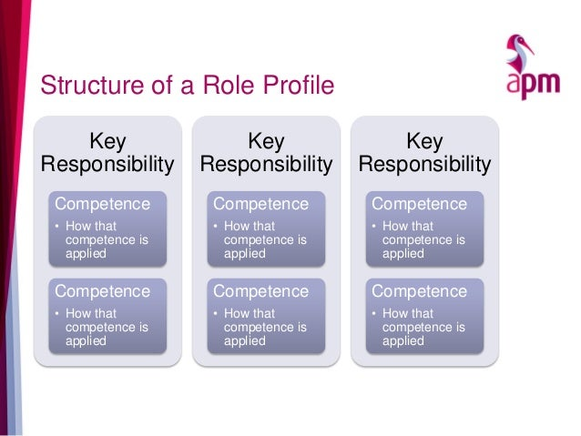 Structure of a Role Profile Key Responsibility Competence • How that competence is applied Competence • How that competenc...