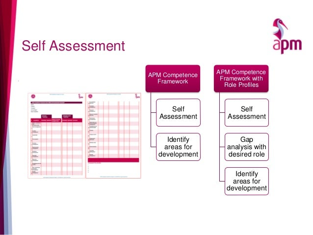 Self Assessment APM Competence Framework Self Assessment Identify areas for development APM Competence Framework with Role...