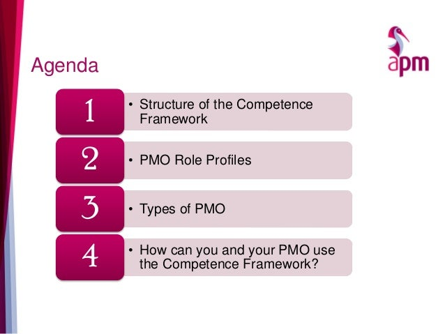 Agenda • Structure of the Competence Framework1 • PMO Role Profiles2 • Types of PMO3 • How can you and your PMO use the Co...