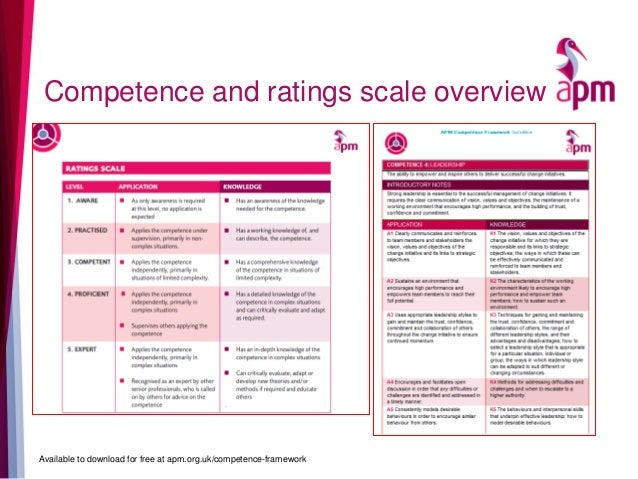 Competence and ratings scale overview Available to download for free at apm.org.uk/competence-framework