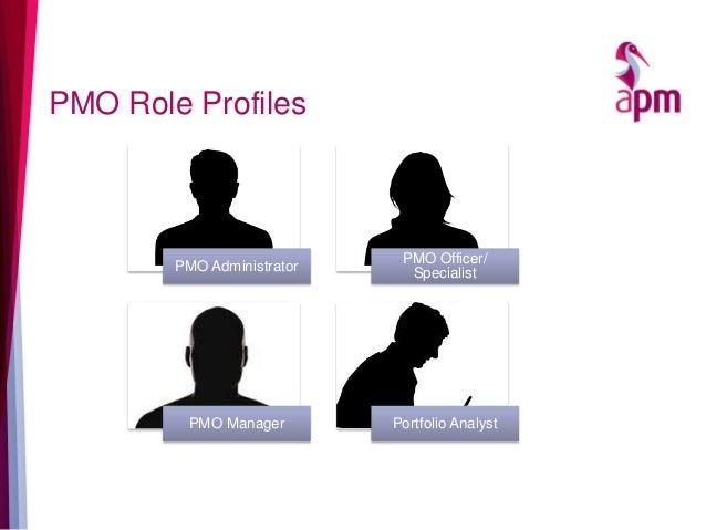 PMO Role Profiles PMO Administrator PMO Officer/ Specialist PMO Manager Portfolio Analyst