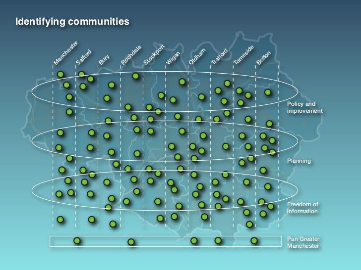 Identifying communities                    r                  te                                               t          ...