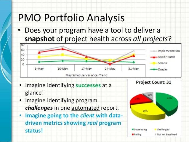 PMO Tools - Portfolio Reporting