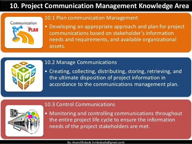 PMP Chap 10 - Project Communication Management Details