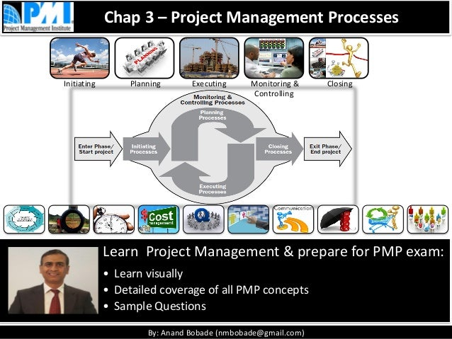 By: Anand Bobade (nmbobade@gmail.com) Chap 3 – Project Management Processes Initiating Planning Executing Monitoring & Con...