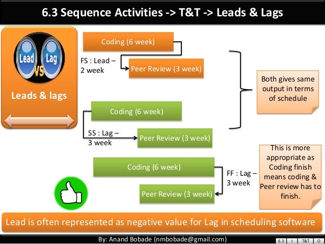 a successor task requiring lead time Microsoft project 2013 – guide to task and resource planning  successor is a task that depends on another in some way  you can quickly add lead or lag time .