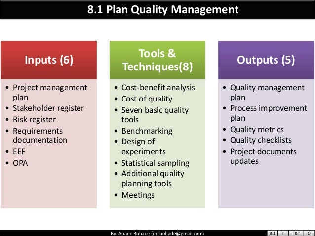 kfc quality planning and control steps Environment, safety, health, and quality division chapter 2: work planning and control work planning and control procedure step person / function.