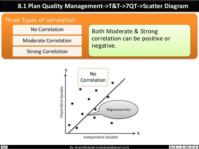 SIX SIGMA Glossary Common and Special Cause Variation