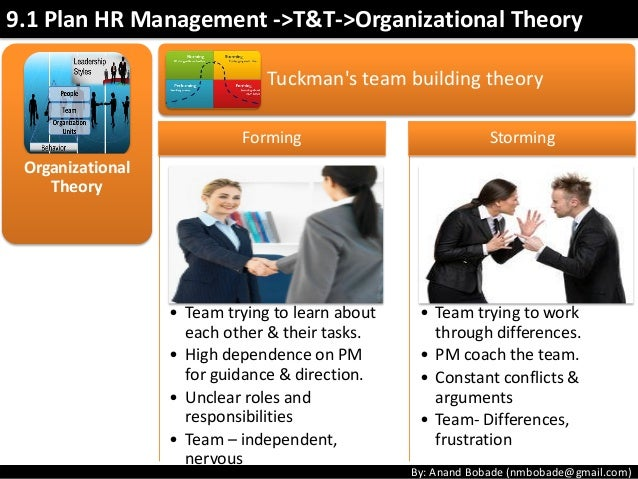 hr theory problem solving project Approaches to conflict resolution in project management: this style involves open and direct communication which should lead the way to solving the problem.