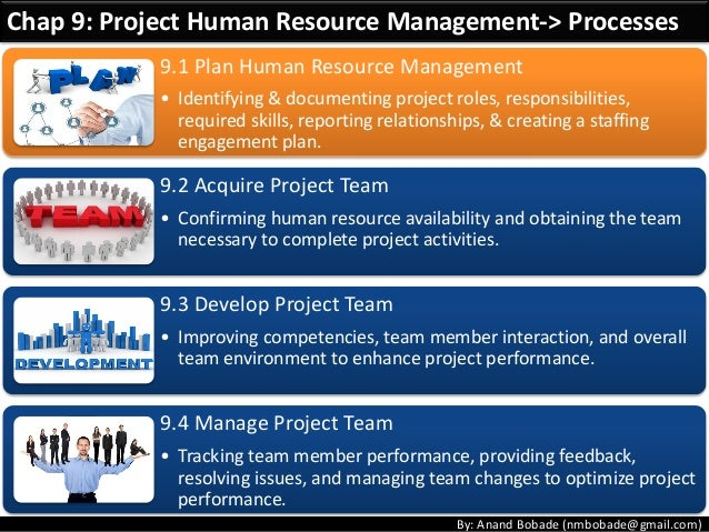 manage peopl performance project 1 Everyone wants to be part of a high performance work team, but how would a project manager actually develop one developing a high performance project team.