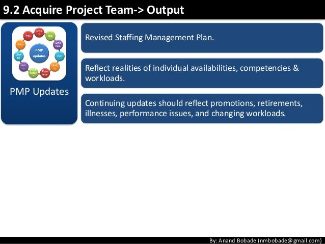 Resource Calendars 68 By Anand Bobade Nmbobadegmail PMP Updates Revised Staffing Management Plan