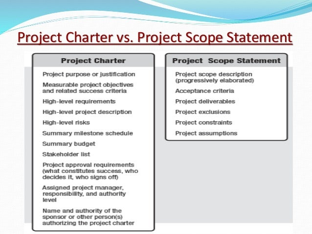 project management scope statement Scope statement development instructions scope statement development instructions sample company the scope statement is an agreement among the project team, the project sponsor and key.